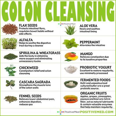 colon cleansing foods pn. Black Bedroom Furniture Sets. Home Design Ideas