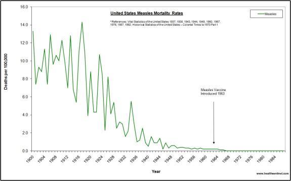 us-measles.jpg